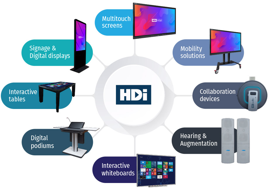 HDi products